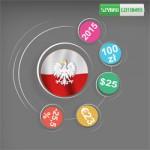 deflacja w Polsce. Co to oznacza dla Twojego portfela, foto