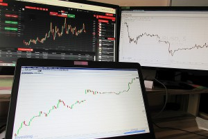 analysis trading